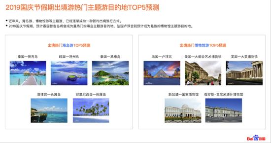 2019国庆节假期出境游热门主题游目的地TOP5预测
