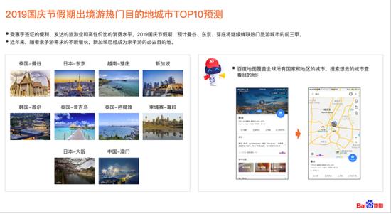2019国庆节假期出境游热门目的地城市TOP10预测